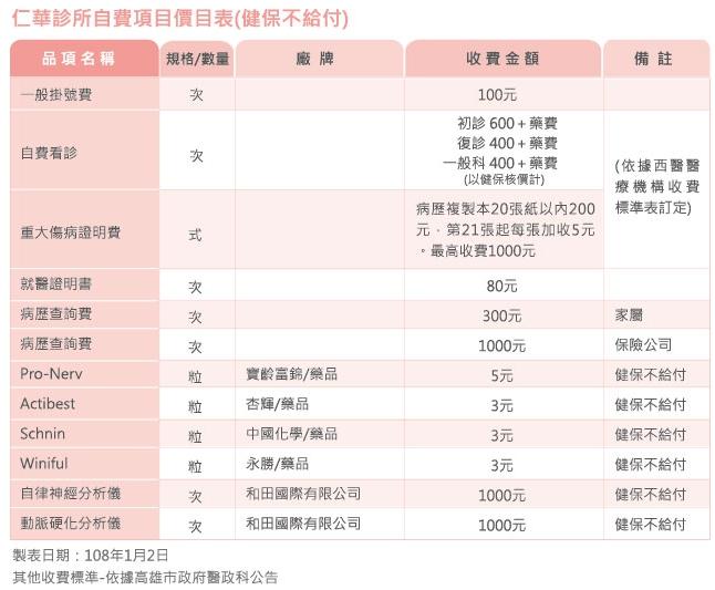 高雄身心科診所自費項目表